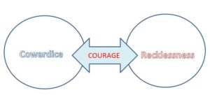Finding a healthy balance between cowardice and recklessness - The Leader's Digest